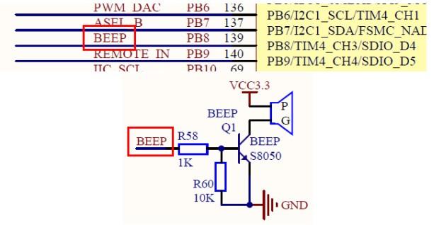 Cortex-M4 STM32F407IGT6 영상처리 개발보드 메뉴얼